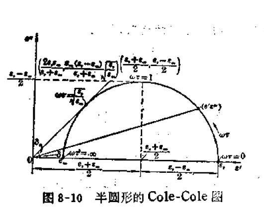 高招数学、难题、科研那些高中对搞化学的人来电大桐乡20i5中年情况生物理图片