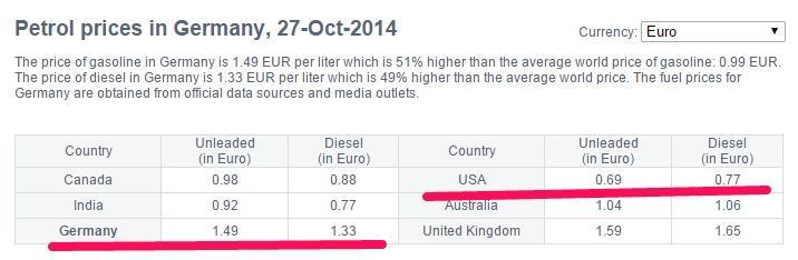 请问为什么欧洲国家的汽车大部分烧柴油,而中国和美国用汽油?(转载) - 大卫 - 峰回路转