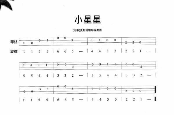不懂器乐的初学者想学尤克里里怎么办?图片