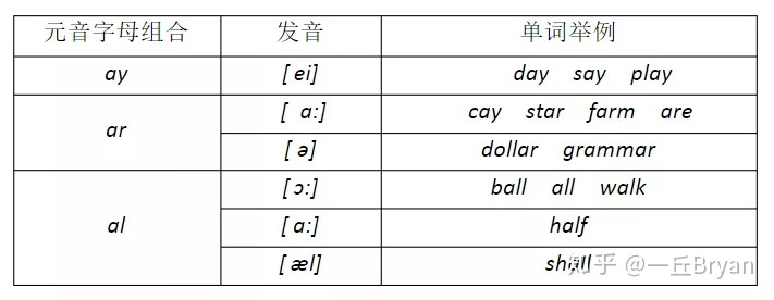 常用日语口语100句附发音_100英文怎么发音_发音 英文