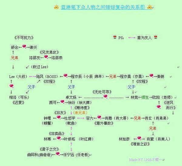 蓝淋小说 / 蓝淋作品全集   豆豆小说阅读网