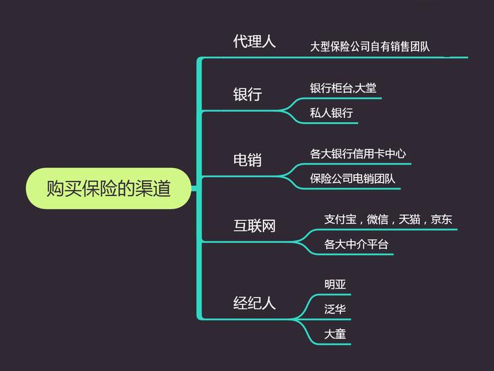杭州太平车险 慧择保险网