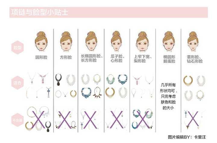 耳环的选择_在耳环的选择上