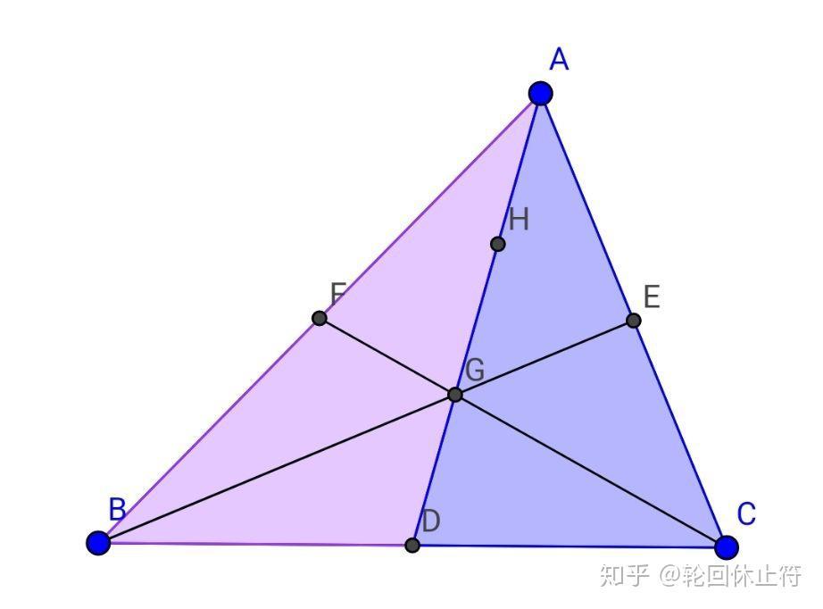 为什么三角形中线组成的三角形面积等于这个三角形面积的 3/4?图片