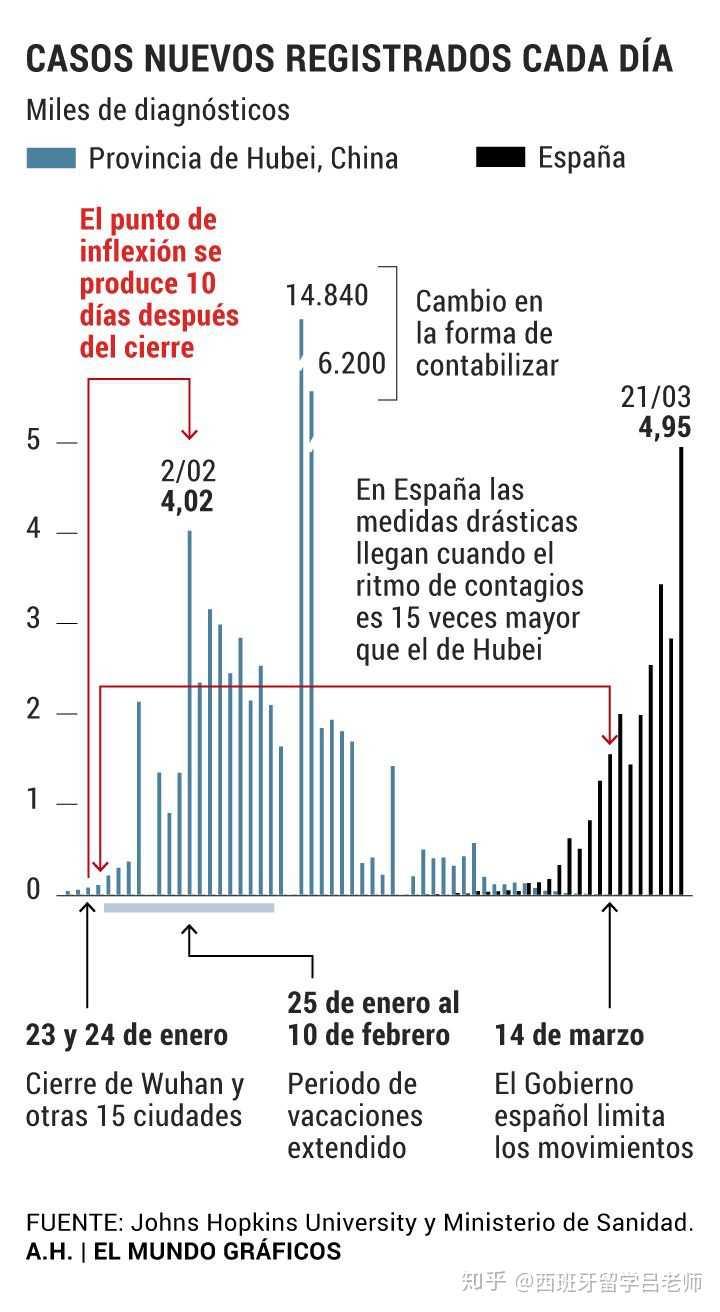 西班牙副首相新冠病毒检测呈阳性