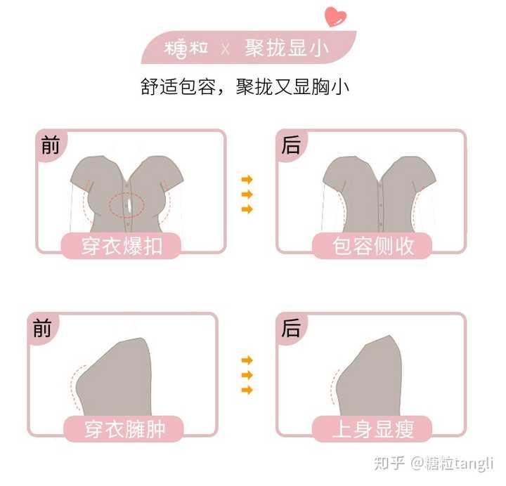 如何看胸型选择合适的文胸:常见的6种胸型如何选择合适的内衣