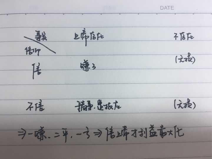 ���ヨ���涓���甯����$��澶╂�����鸿�寰���璁�,浠�姒���瑙�搴����轰俊绁�������