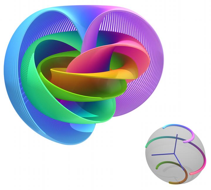 作为一个推论,我们得到一个满意的结果: 给定紧黎曼流形,是一个保持