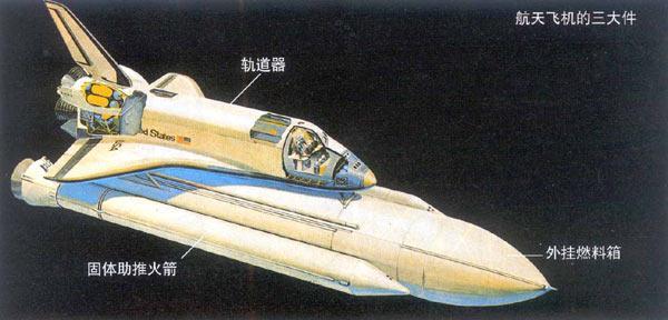 航天飞机可以不借助燃料箱,以己之力在跑道上滑行起飞