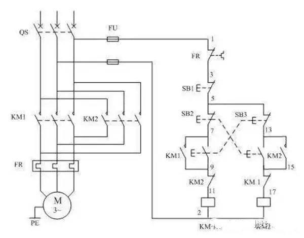 2分钟搞懂典型电机正反转和自锁控制电路及接线图
