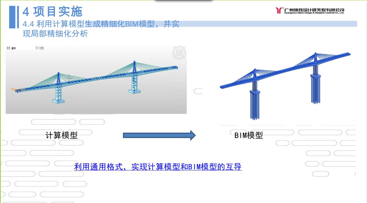 某省整体设计院要搞BIM,先从店铺外包v整体BIM线上桥梁交通开始设计装修图片