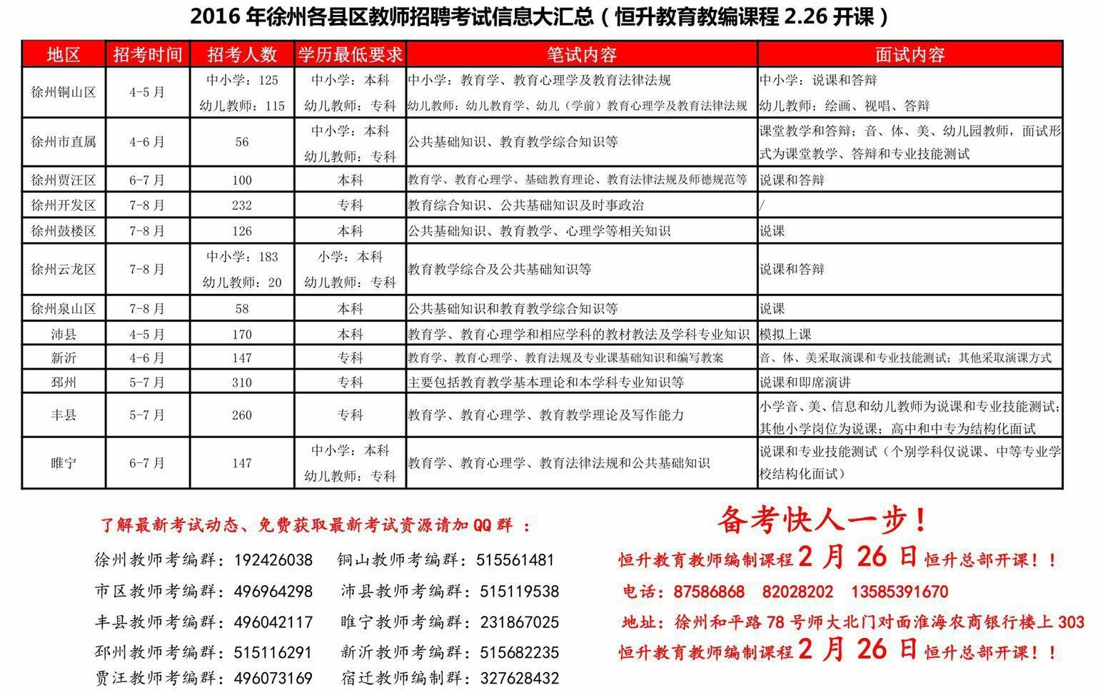 徐州市区的中小学v法制法制的教师?-校园情况小学生教师图片