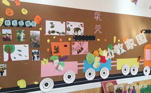 幼儿园秋季环创大集合,太美了!图片