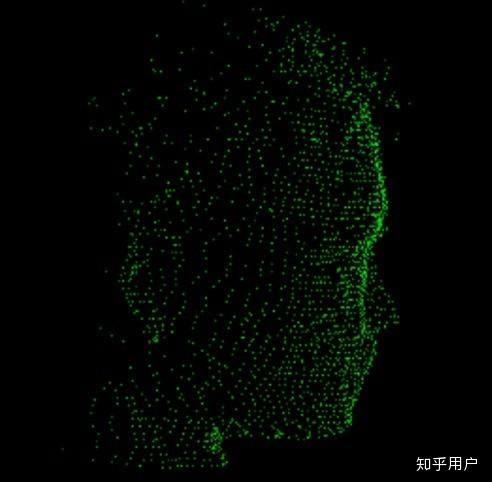 点阵式3d结构光恢复人脸特征示意图.图片来自网络,侵删.