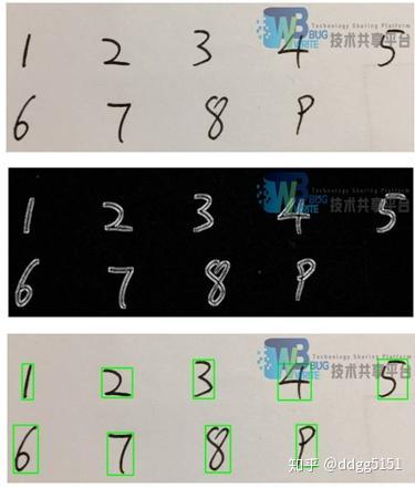 [分享] python实现的基于深度学习的手写数字识别算法图片