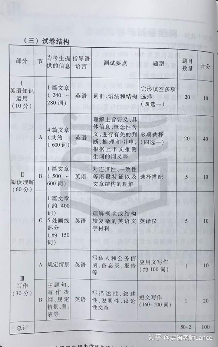 考研英语大纲