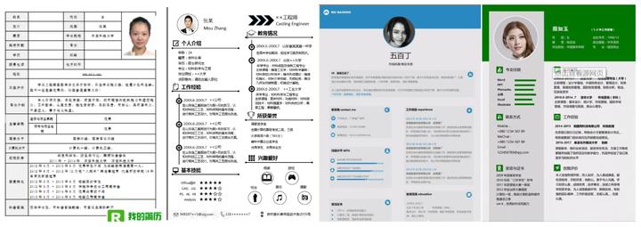 中文取决于你自己的偏好以及排版需求,可以用宋体或者微软雅黑等.