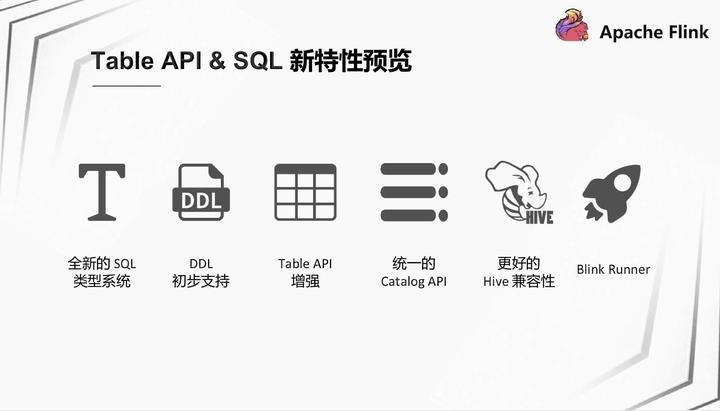 WWW_SITESQLASP_COM_table/sql api