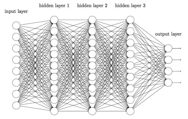 深度学习面试习题总结(1)(持续更新中)