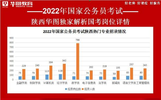 国家公务员考试2021年时事政治:国考国内时政(9月17日)