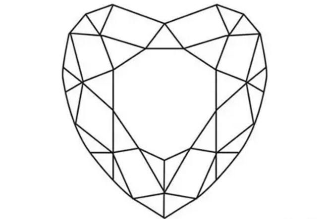 【宝石锦囊】从刻面切磨了解仙女们最爱的宝石