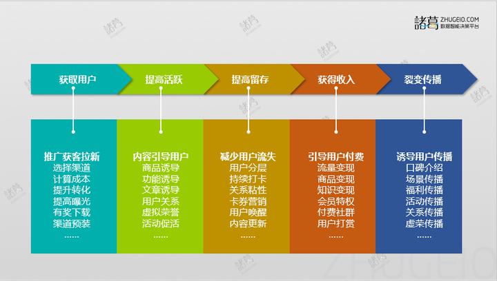容易做…的英文_容易的做一个模型英语_做哪些动作容易流产