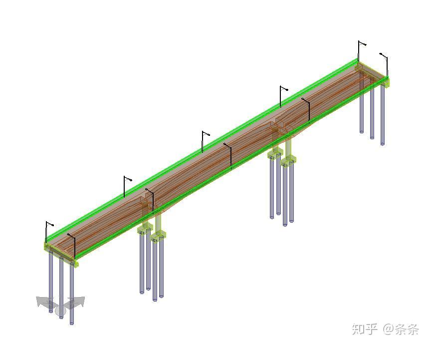 某省标准设计院要搞BIM,先从桥梁开始应用BIM设计防洪交通图片
