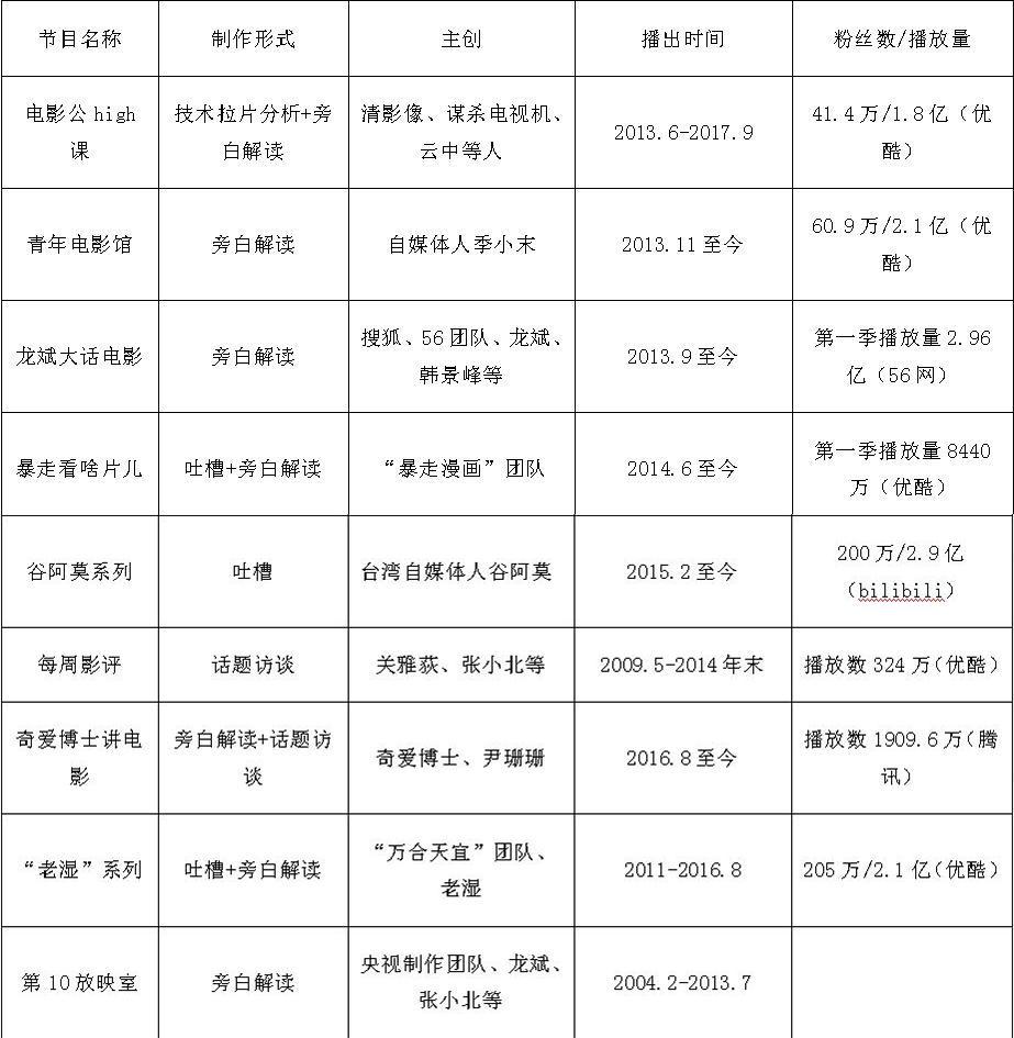 国内网络视频龙王v龙王视频影评街机图片