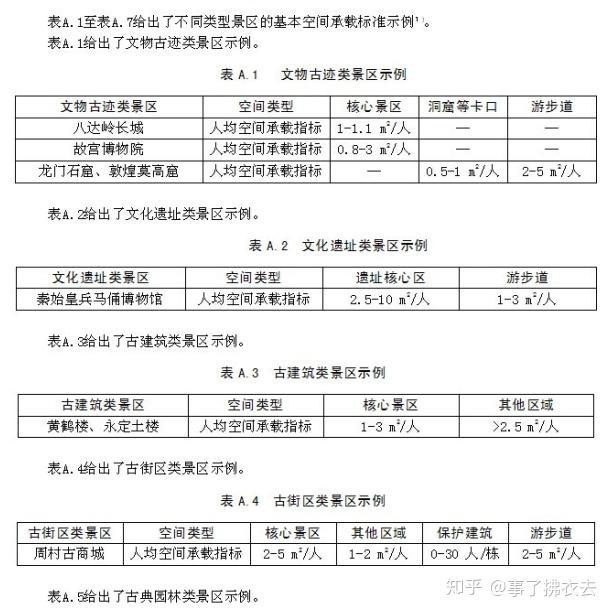 直读式测尘仪流量校正_流量监控仪_人流量计数仪