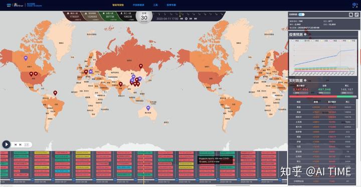 图九 全球新冠肺炎疫情预测地图图片