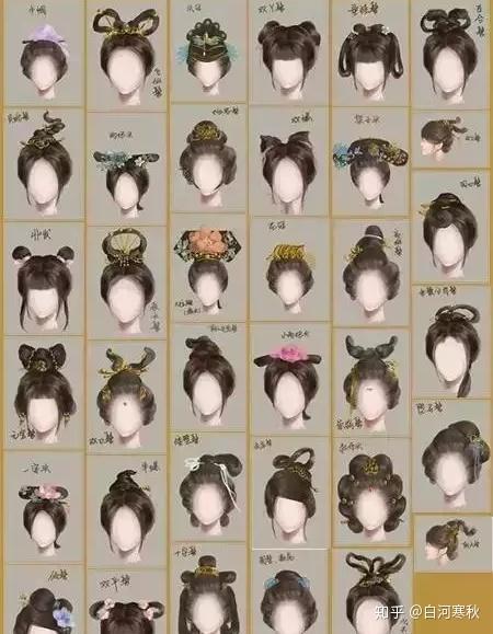 网上广泛流传而又错误百出的的古代女性发型图片