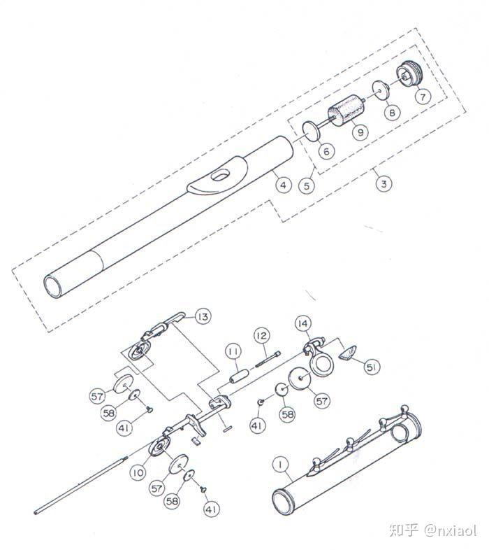 笛子结构解析