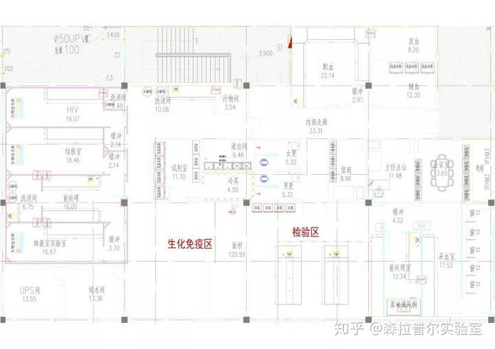 实验室设计 | # 医院检验科实验室的规划设计方案,在这里!图片