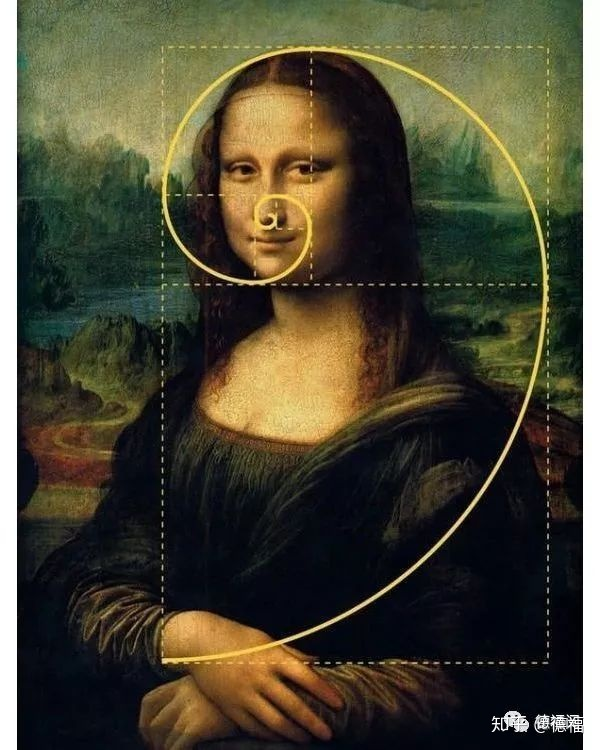 看达芬奇绘画蒙娜丽莎,大家就明白,黄金螺旋的魅力.图片
