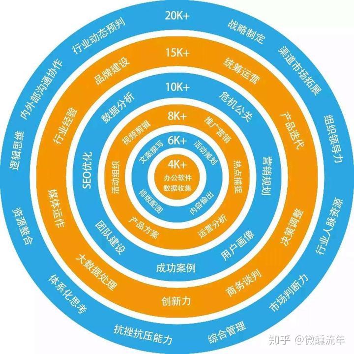 设计 矢量 矢量图 素材 圆形玩具 600_600