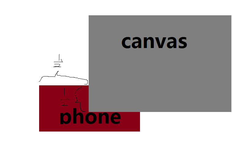 Canvas贪吃蛇大作战斗实现及思考