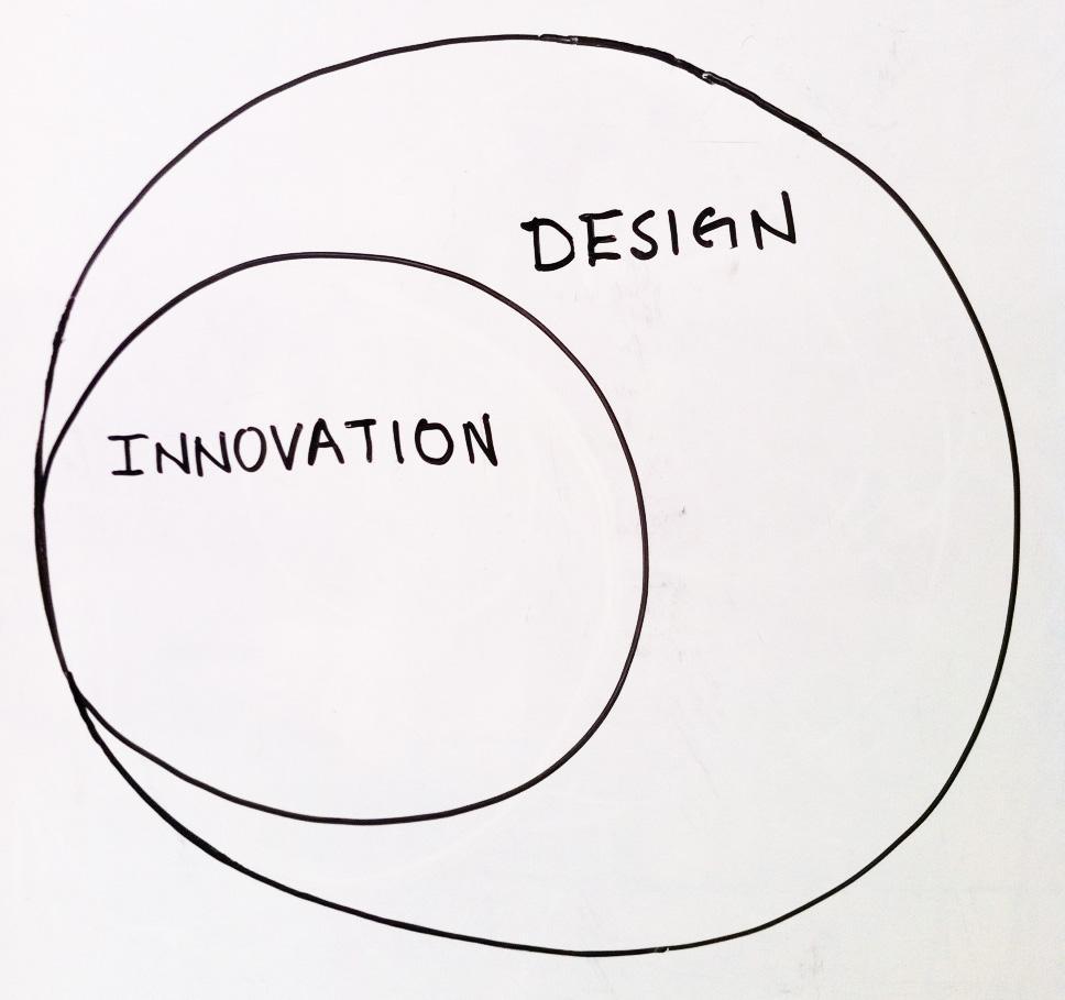 设计研究与创新的关系