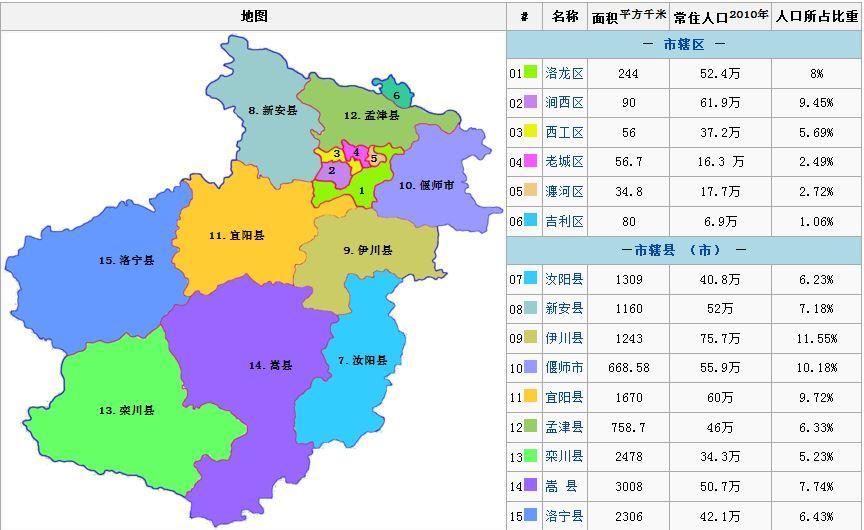 中国各省会城市人口_中国各大城市人口密度?-各大城市人口密度