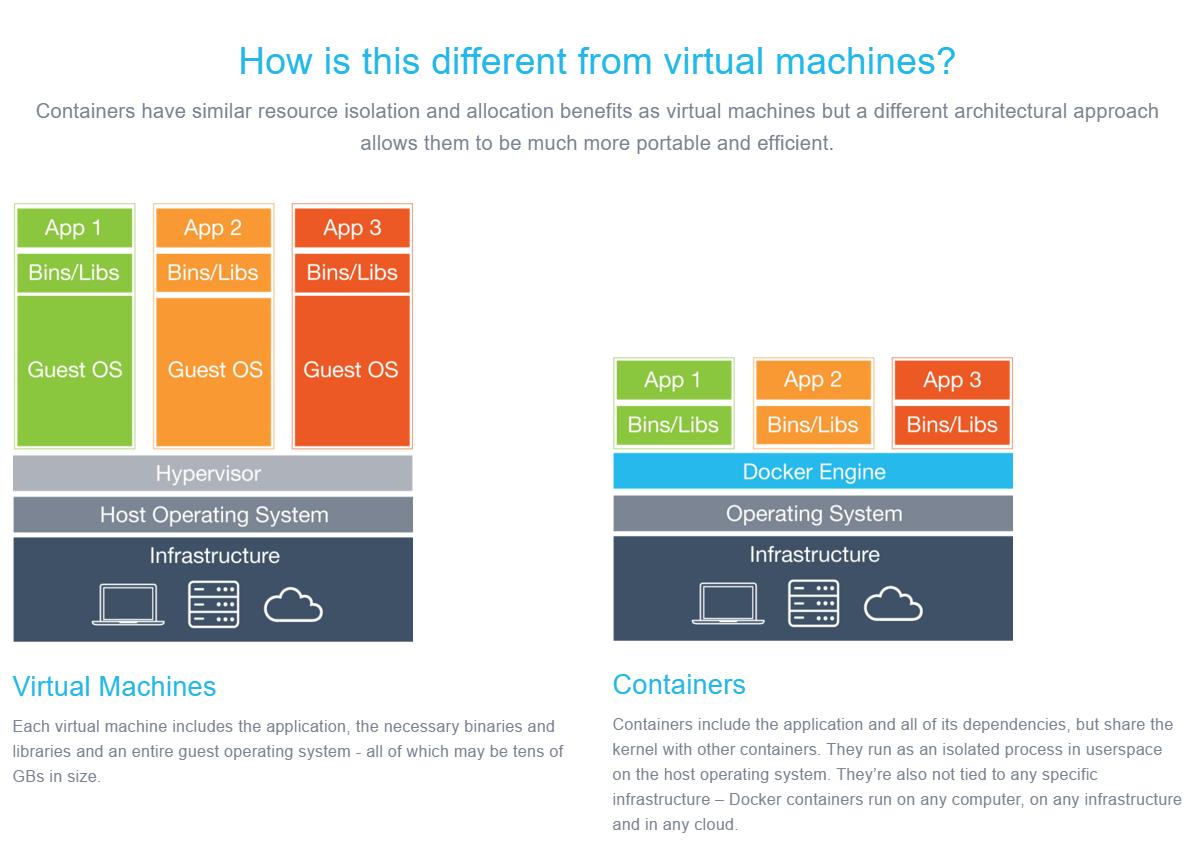 VirtualBox+vagrant+Homestead 安装laravel环境