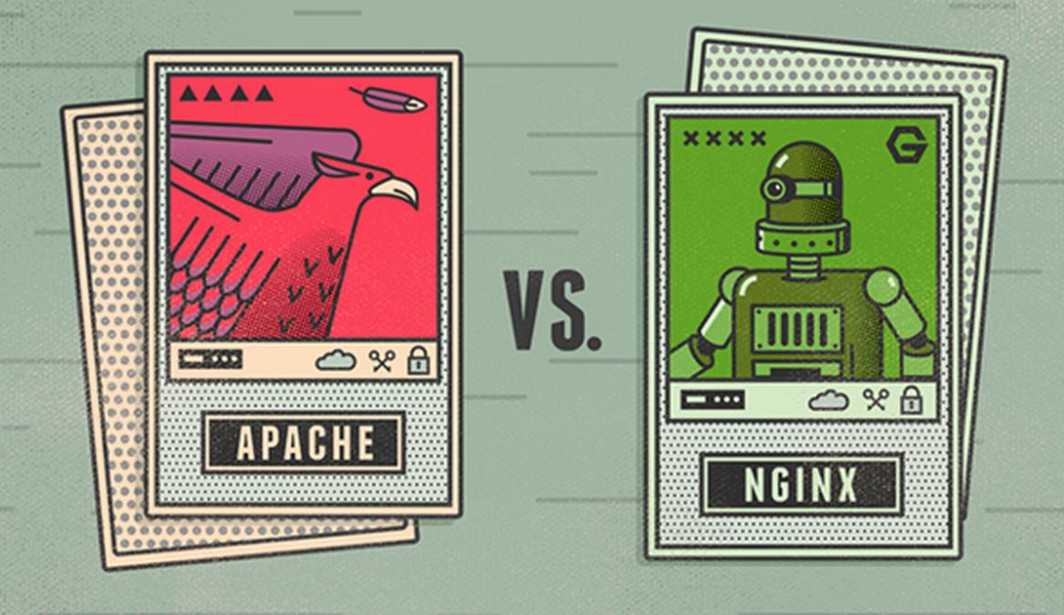 网络编程(一):演进——从Apache到Nginx