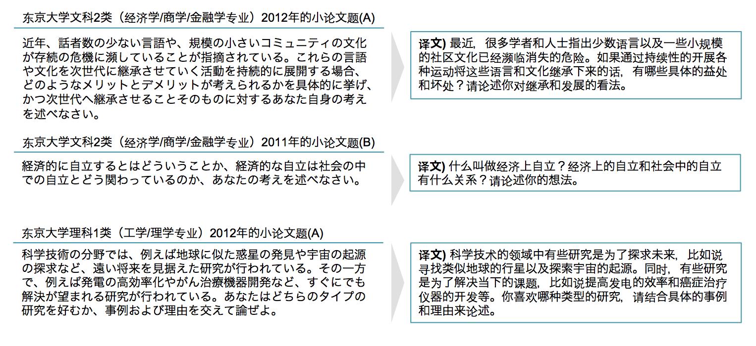 高一文科生正在学日语想留考去日本大学怎么准