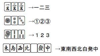 数字表示汉字_用数字和字符简易表示麻将牌谱的时候,如何不用汉字表示三元 ...