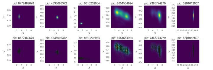 在数据分析方面,比起python,excel的局限性在哪? - 知乎