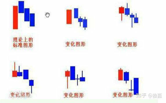 学习股票知识:股票入门基础知识应该学些什么?作者:独孤