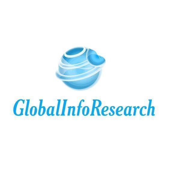 GIR市场调研报告