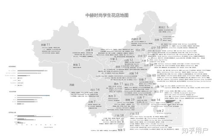 北京哪里有靠谱的花艺培训课程?