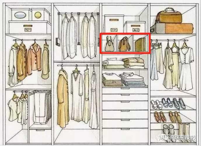 衣柜有哪些实用的结构布局?