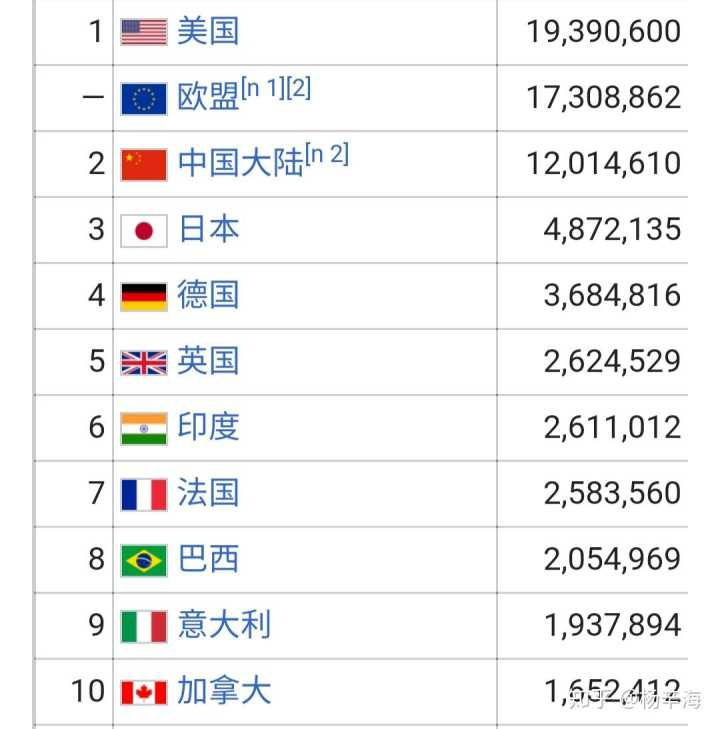 电白gdp_茂名 GDP总量最大的是电白区,不得不承认事实