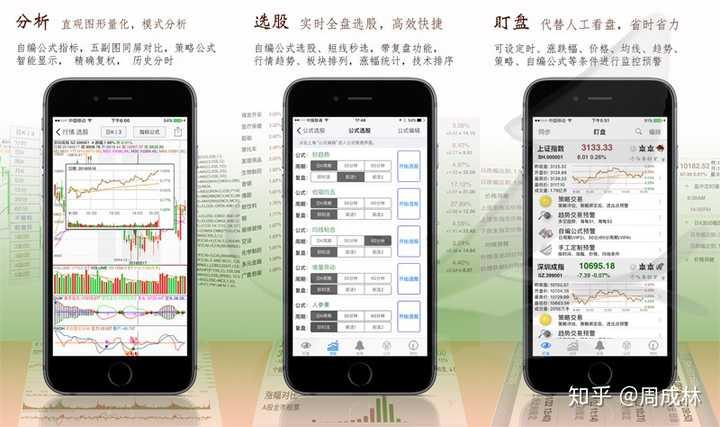 手机股票交易软件:手机股票软件哪个好?作者:周成林