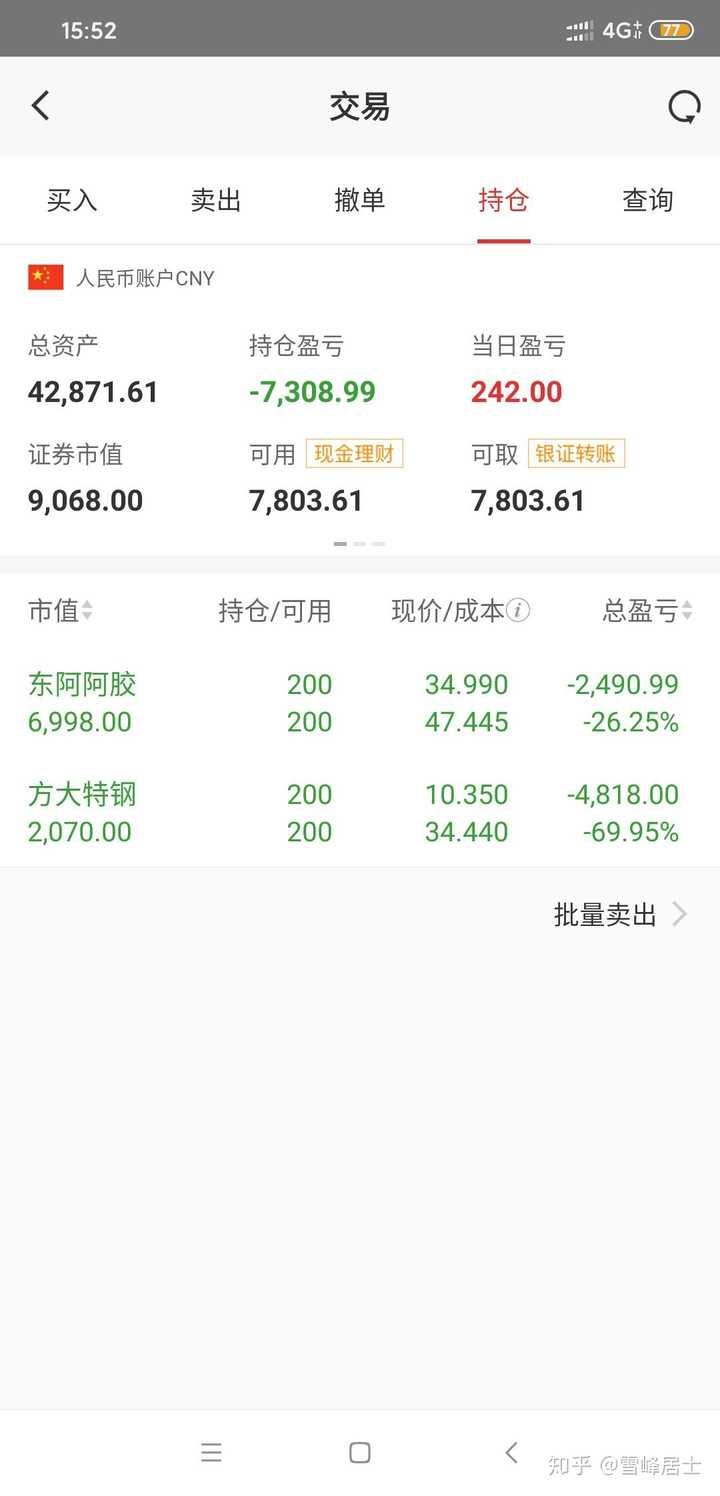 大盘走势分析:20191226股市分析和20191227走势预测?作者:韭菜日记